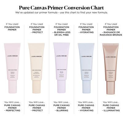 New Laura Mercier Primers